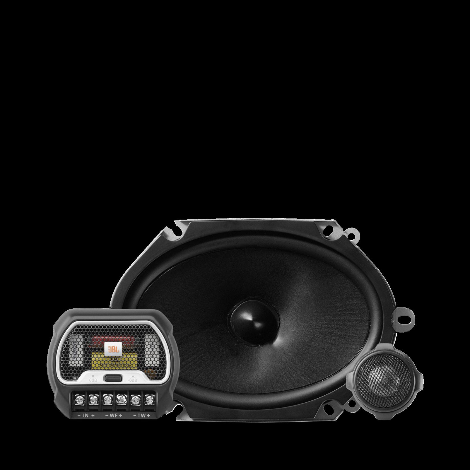 GTO8608C